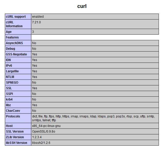 cURL phpinfo